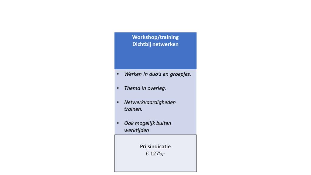 Workshop training dichtbij netwerken netwerkvaardigheden